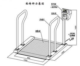 SCS重慶500kg輪椅秤,海南500kg輪椅秤,浙江500kg輪椅秤