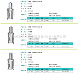 YA.ZD-5上海申安不锈钢电热蒸馏水器