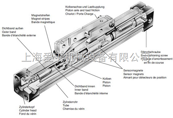 cy1ht32-ps型号smc高精度导轨型无杆气缸图片