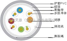 超五类4对多股绞合线屏蔽数据电缆