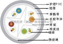 FTP 六类4对多股绞合线屏蔽数据电缆