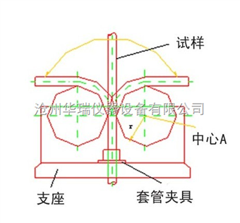 JG3050-10半硬质套管及波纹套管弯曲试验仪生产厂家