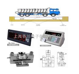 SCS电子磅秤,电子地磅秤,100吨磅秤,100吨地衡