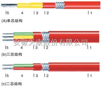 JFC 型恒功率串联电热带