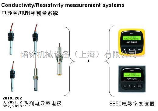 3-8850-1P美國GF電導率儀