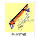 JGH低价供应刚体滑触线和低阻抗滑触线