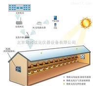 养殖场温湿度监控系统