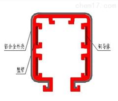 DHGJ 系列(室外型)组合式安全滑触线*