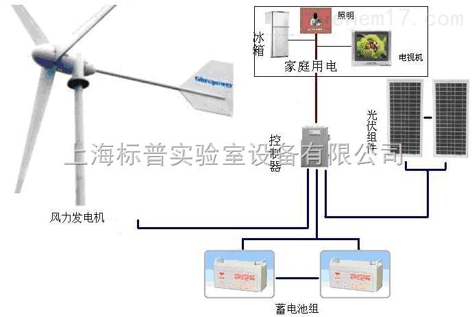 风力发电系统| 风力发电技术及应用实训装置