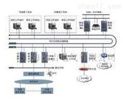 武汉特价供应KH-8000T铁路电力调度自动化主站系统