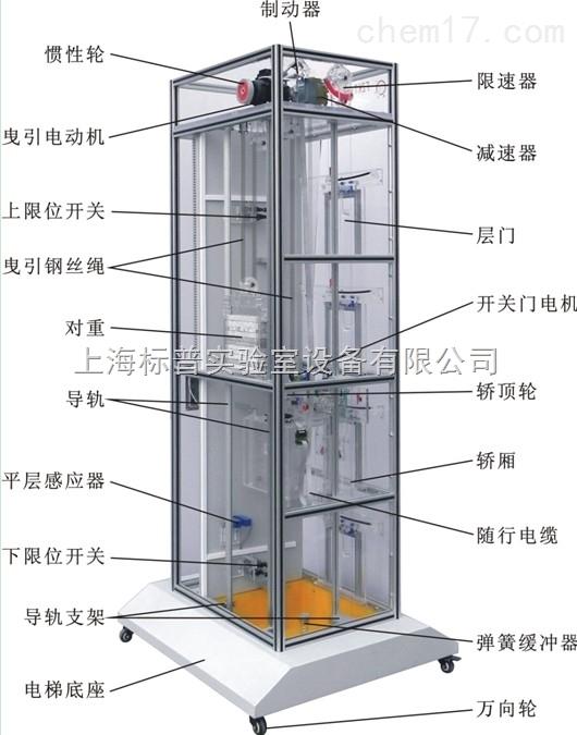电梯电气排故模拟仿真考核系统|透明仿真电梯教学模型