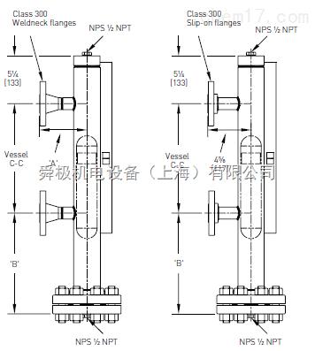 penberthy液位计_电子电工仪器_物位仪表_磁翻转/板式