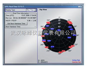 GNSS全球卫星导航系统