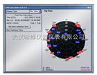 GNSSGNSS全球衛星導航系統