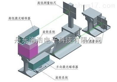 hh-1-轨道高低方向测量仪(激光)hh-1-丹东海浩电子