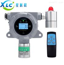 在线式臭氧检测仪XCA-500B-O3厂家直销