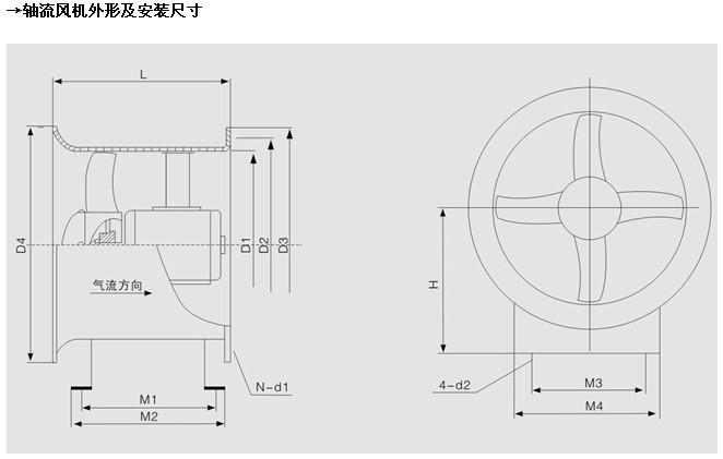 fbt35-11-3.55防爆防腐轴流风机