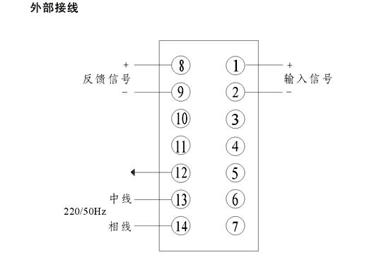 dkj电子式电动执行器,角行程智能型电动执行器