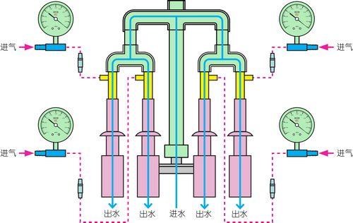 循環水式多用真空泵原理圖