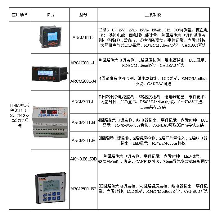 arcm剩余电流式电气火灾监控探测器价格表