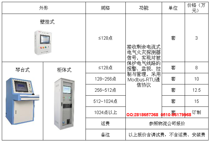 acrel-6000电气火灾监控系统价格表