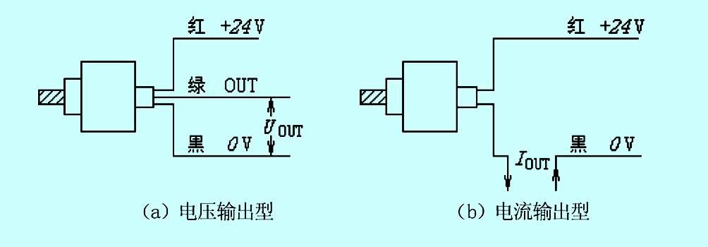 特卖hydac压力传感器#hydac压力传感器厂家