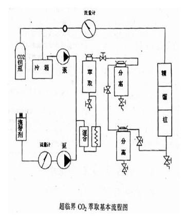 实验仪器设备 其它常用工具设备 其它 四川致研科技有限公司 专业定制