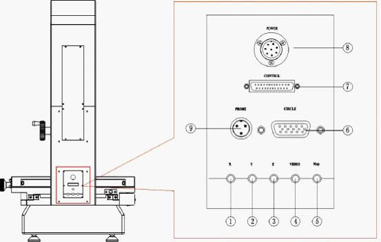 影像测量仪的基本组成及工作环境