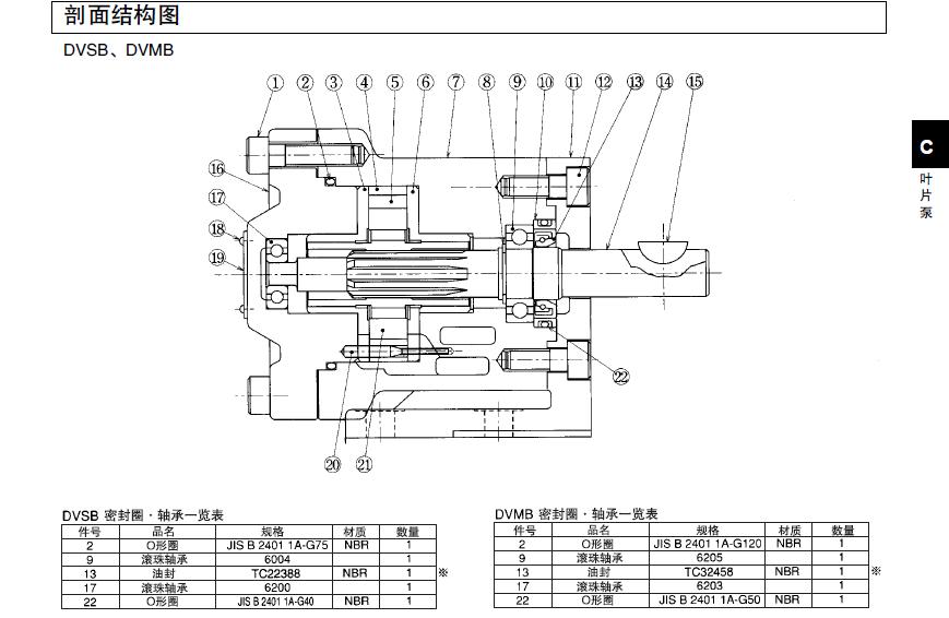 daikin叶片泵dvsf-3v-20产品结构原理图图片