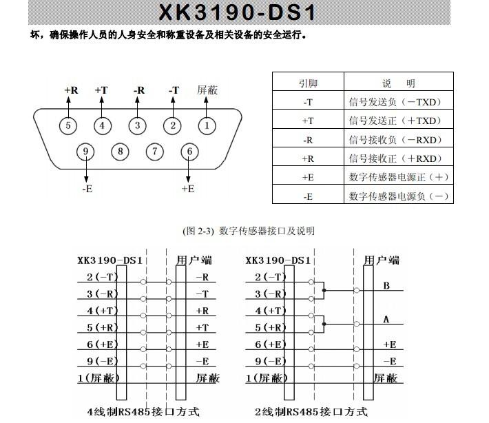 耀华ds1汽车衡称重仪表使用说明书