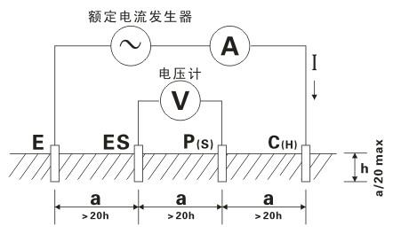 土壤电阻率的四线测试法
