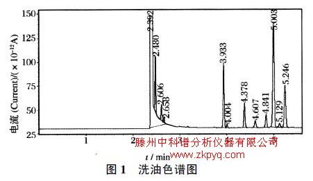 电路 电路图 电子 原理图 451_261
