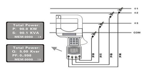 功率计/表 上海九力电气科技有限公司 etcr系列产品 大口径三相钳形