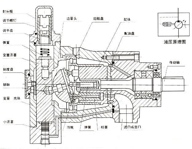 做爱技巧囹�a�n�i*_特价现货供应rexroth变量柱塞泵a10vso型