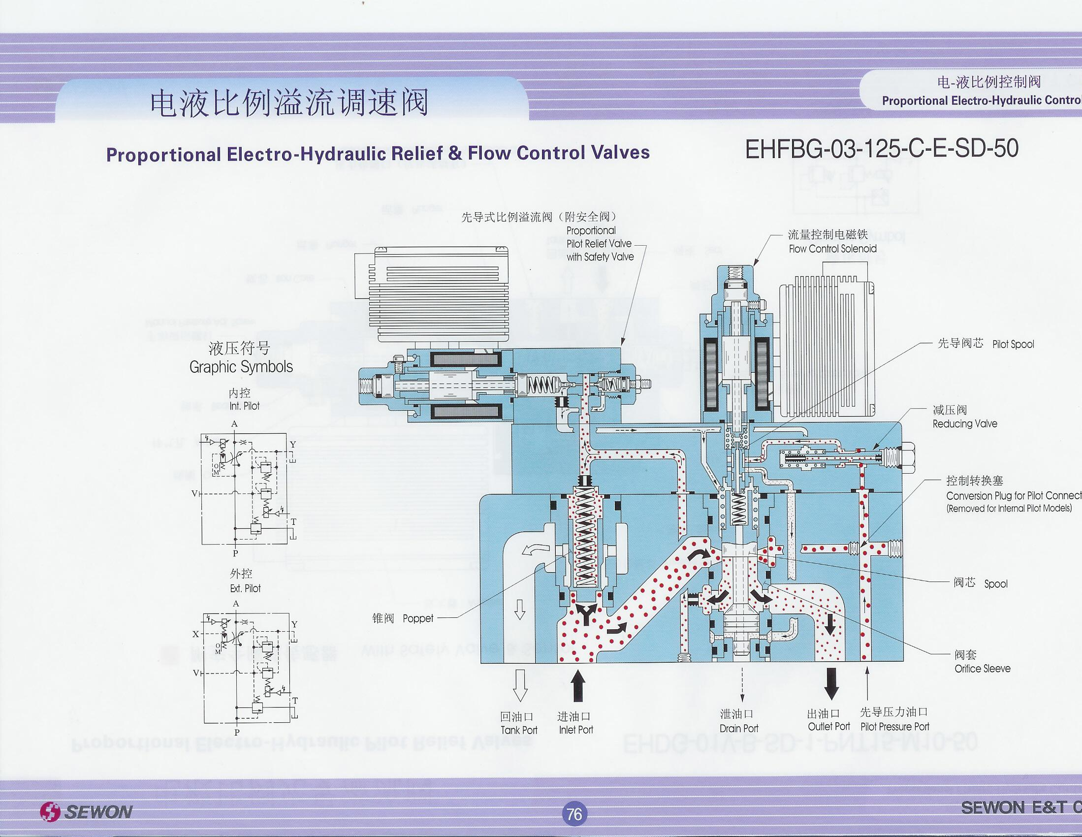 主要用在电气液压伺服系统中作为执行元件(见液压