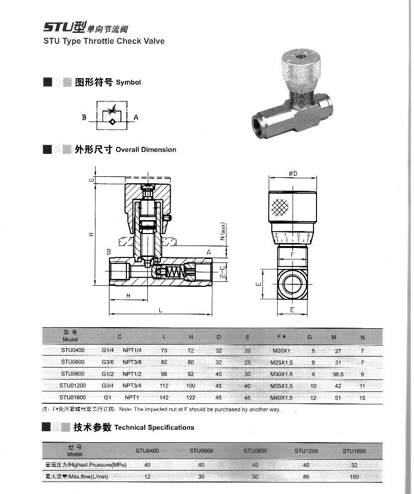 festo节流阀的工作原理和结构图图片