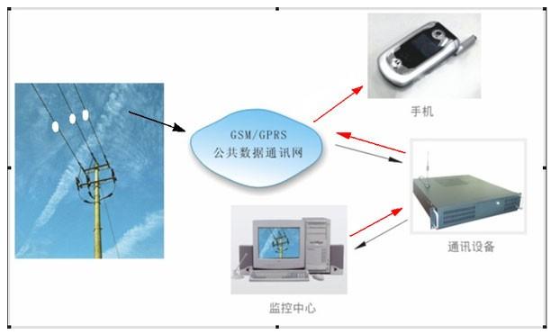 2电路设计:传统的接地短故障指示器电路采用单一的电路设计,把短路和