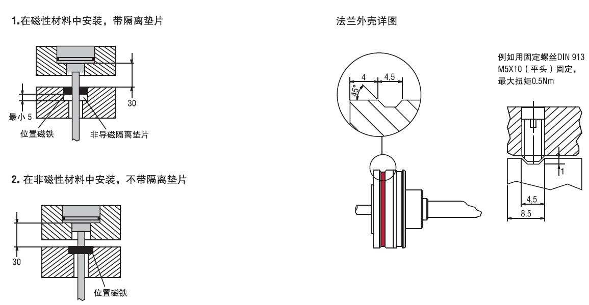 mts位移传感器中国总经销%mts传感器型号