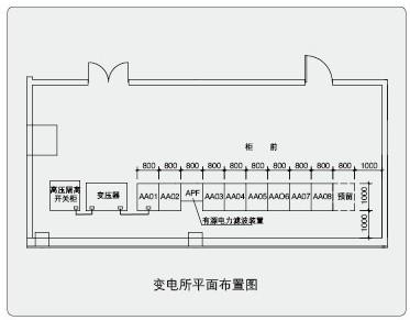 3)电气设计人员在考虑系统接线及平面布置时应注意将anapf的