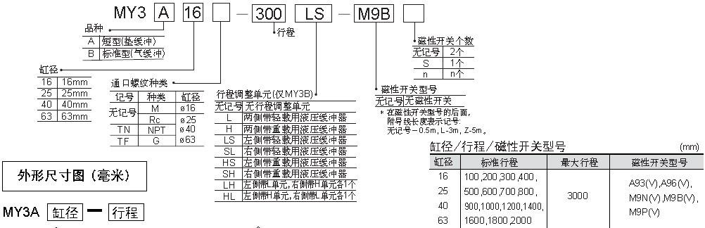 电路 电路图 电子 原理图 1002_324