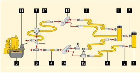 要降的时候就打开液压阀,使液压油回到油箱,这个是最简单的工作原理图片