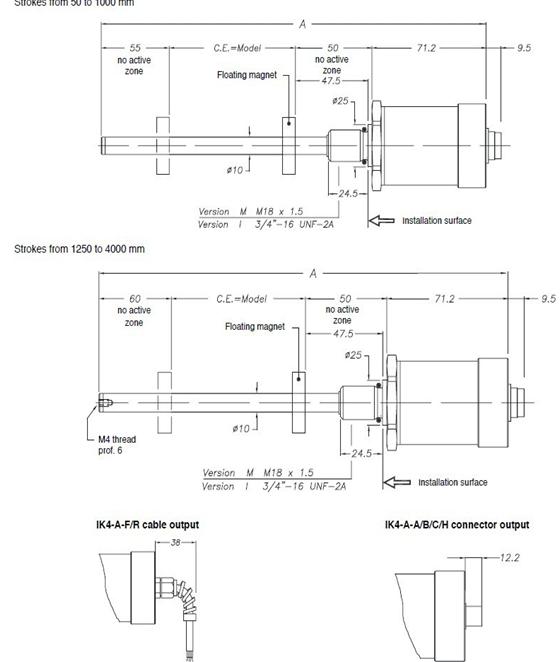 伸缩装车机电气接线图