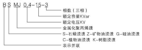 bsmj系列自愈式低压并联电容器
