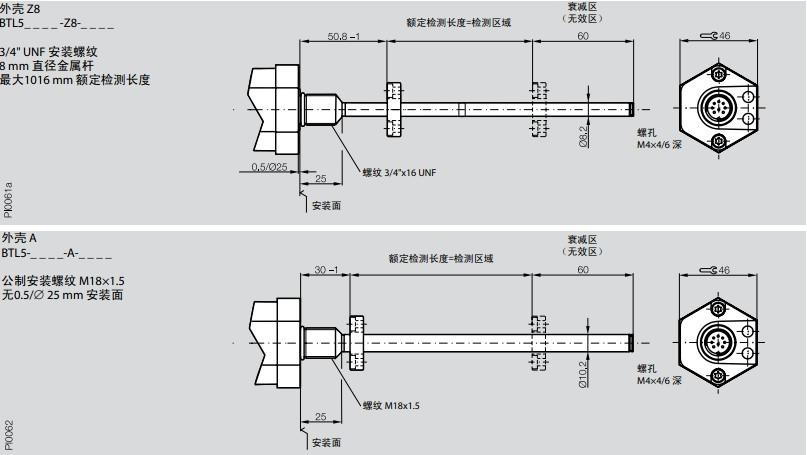 了解balluff传感器btl5杆型结构图