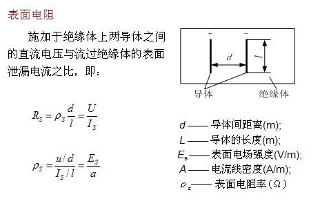 电阻与微电流的测量