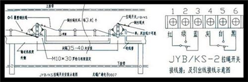 双向拉绳开关lg3tn-320b拉绳开关接线图