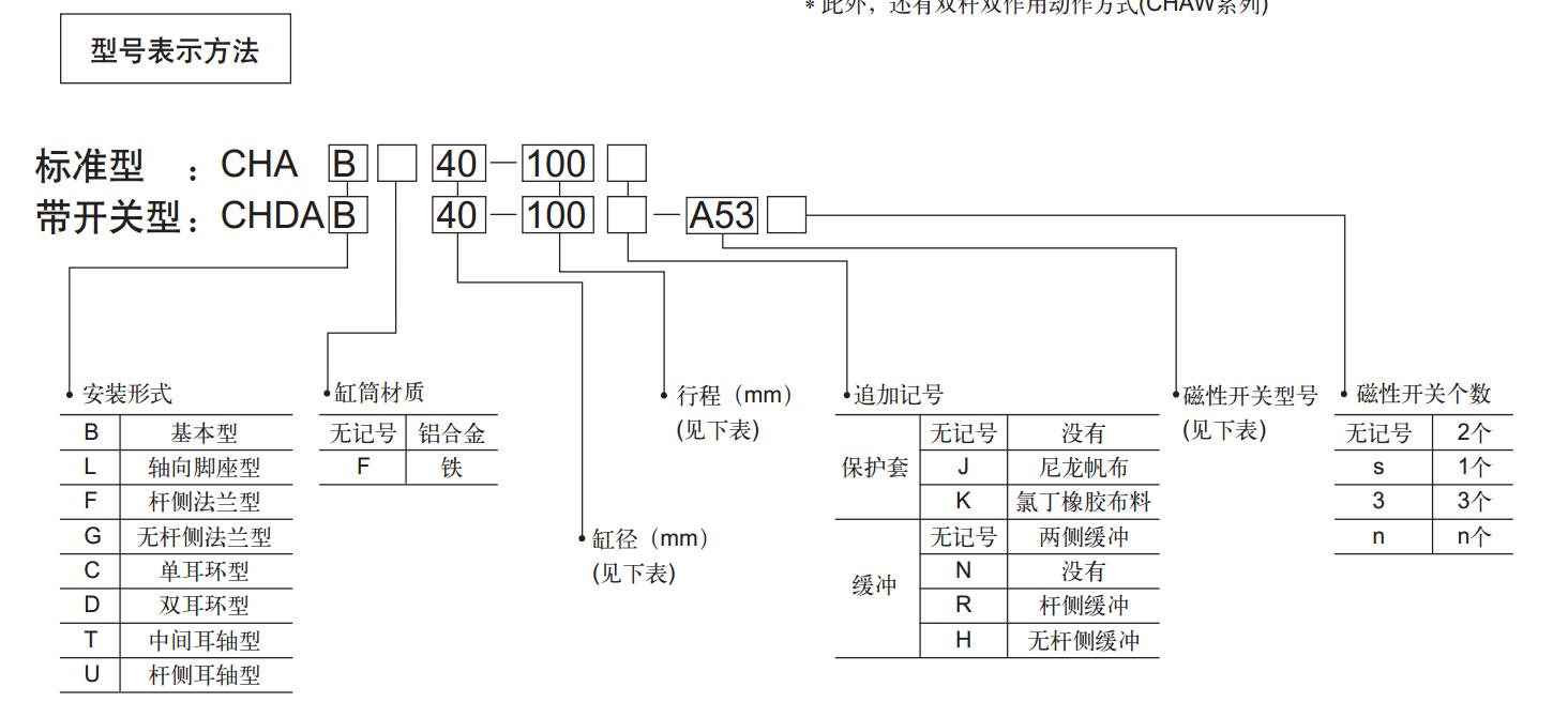电路 电路图 电子 原理图 1464_656