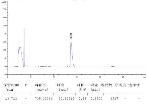 鹌鹑山楂液的检测_川贝蛇胆液的检测,川贝川贝蛇胆和蛇胆蛋能吃吗图片