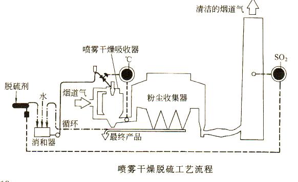 电路 电路图 电子 原理图 582_357