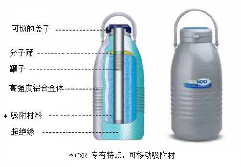 CXR100液氮罐